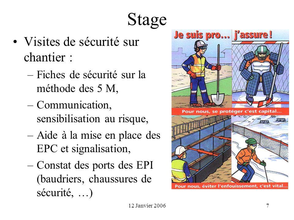 12 Janvier 20067 Stage Visites de sécurité sur chantier : –Fiches de sécurité sur la méthode des 5 M, –Communication, sensibilisation au risque, –Aide