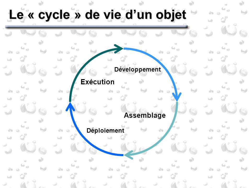Le « cycle » de vie dun objet Développement Assemblage Déploiement Exécution