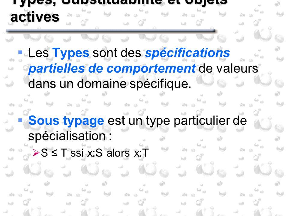 Types, Substituabilité et objets actives Les Types sont des spécifications partielles de comportement de valeurs dans un domaine spécifique. Sous typa