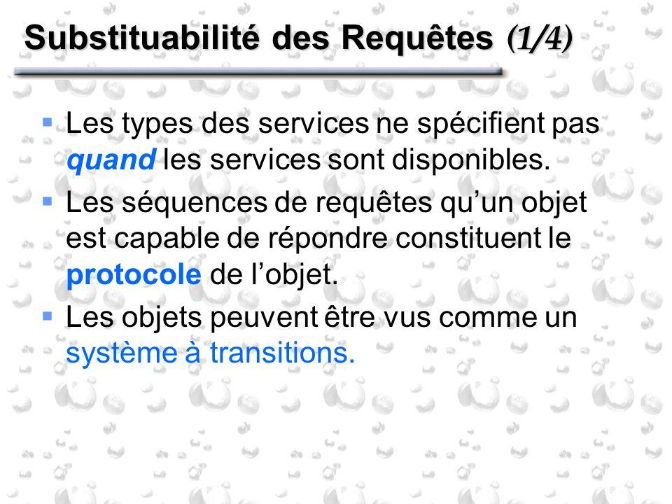 Substituabilité des Requêtes (1/4) Les types des services ne spécifient pas quand les services sont disponibles. Les séquences de requêtes quun objet