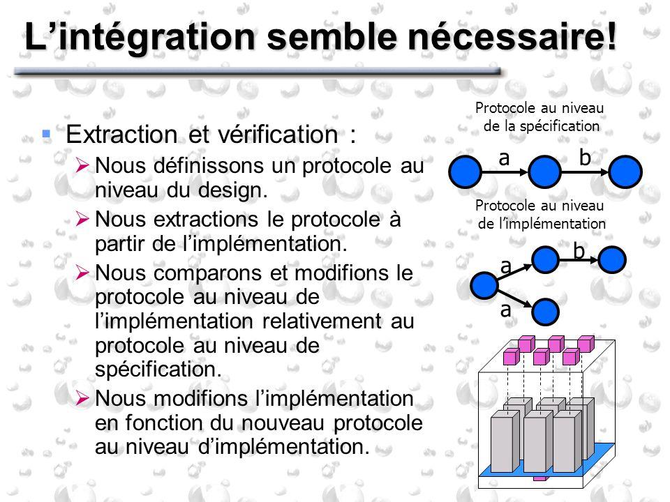 Lintégration semble nécessaire! Extraction et vérification : Nous définissons un protocole au niveau du design. Nous extractions le protocole à partir