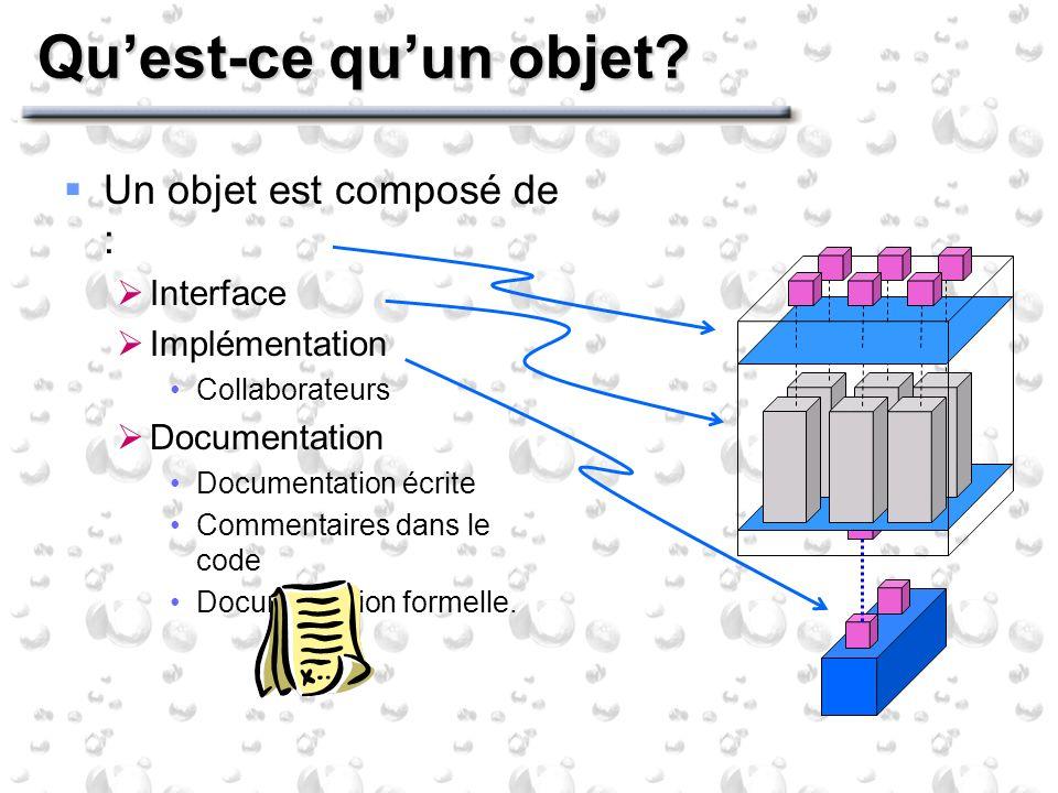 Quest-ce quun objet? Un objet est composé de : Interface Implémentation Collaborateurs Documentation Documentation écrite Commentaires dans le code Do