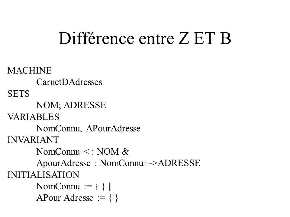 Différence entre Z ET B MACHINE CarnetDAdresses SETS NOM; ADRESSE VARIABLES NomConnu, APourAdresse INVARIANT NomConnu < : NOM & ApourAdresse : NomConnu+->ADRESSE INITIALISATION NomConnu := { } || APour Adresse := { }