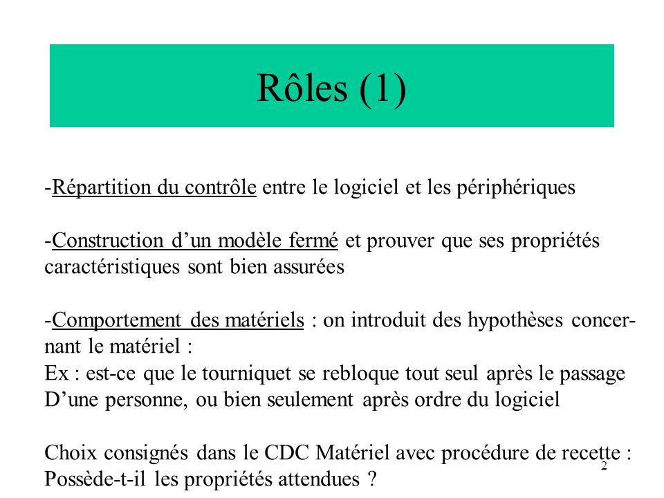 2 Rôles (1) -Répartition du contrôle entre le logiciel et les périphériques -Construction dun modèle fermé et prouver que ses propriétés caractéristiques sont bien assurées -Comportement des matériels : on introduit des hypothèses concer- nant le matériel : Ex : est-ce que le tourniquet se rebloque tout seul après le passage Dune personne, ou bien seulement après ordre du logiciel Choix consignés dans le CDC Matériel avec procédure de recette : Possède-t-il les propriétés attendues