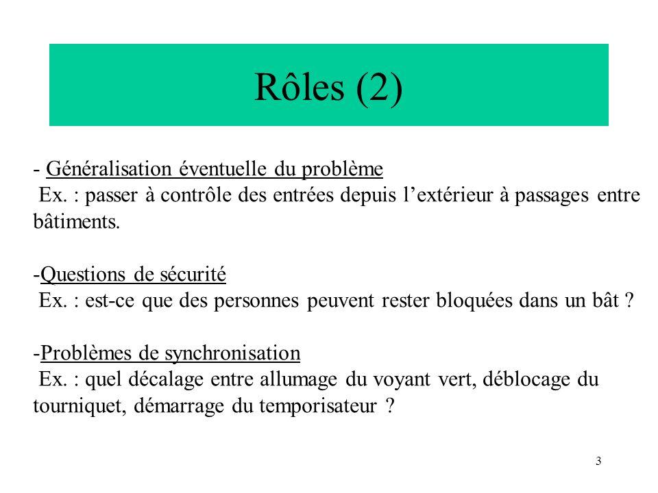 3 Rôles (2) - Généralisation éventuelle du problème Ex. : passer à contrôle des entrées depuis lextérieur à passages entre bâtiments. -Questions de sé