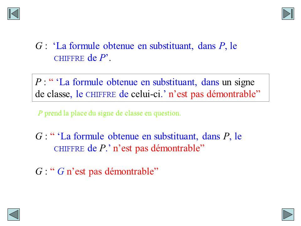 Construction de la « formule de Gödel » La formule obtenue en substituant, dans un signe de classe, le CHIFFRE de celui-ci.