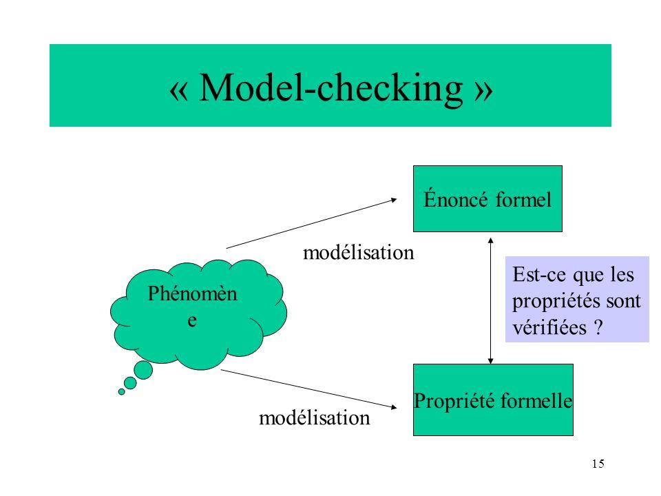 15 « Model-checking » Énoncé formel Propriété formelle Phénomèn e modélisation Est-ce que les propriétés sont vérifiées ?