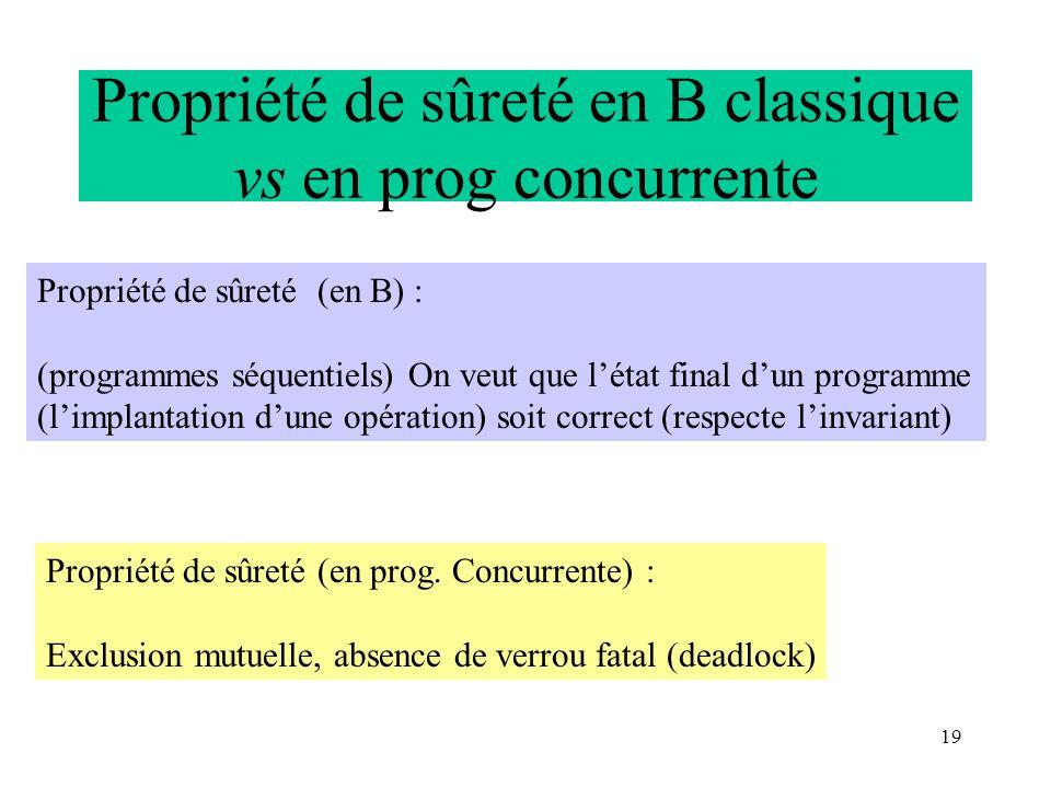 19 Propriété de sûreté en B classique vs en prog concurrente Propriété de sûreté (en B) : (programmes séquentiels) On veut que létat final dun program