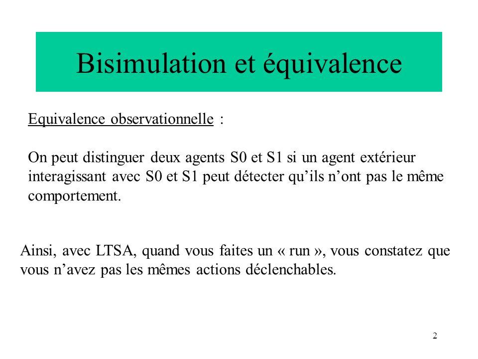 2 Bisimulation et équivalence Equivalence observationnelle : On peut distinguer deux agents S0 et S1 si un agent extérieur interagissant avec S0 et S1