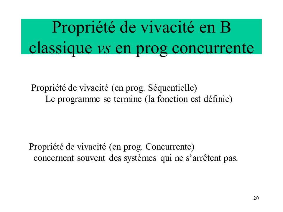 20 Propriété de vivacité en B classique vs en prog concurrente Propriété de vivacité (en prog. Séquentielle) Le programme se termine (la fonction est