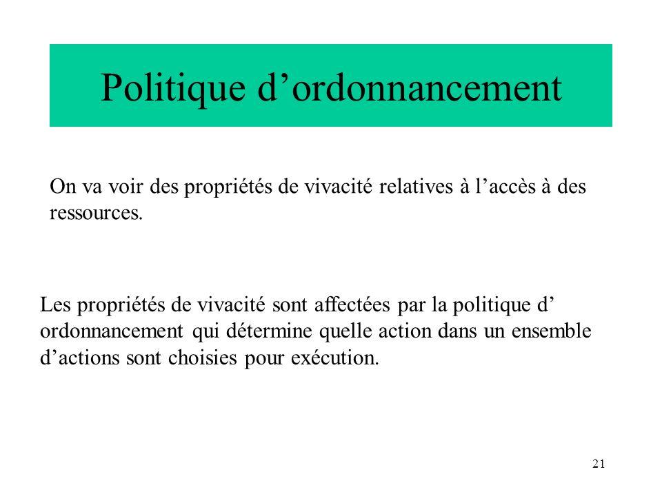 21 Politique dordonnancement On va voir des propriétés de vivacité relatives à laccès à des ressources. Les propriétés de vivacité sont affectées par