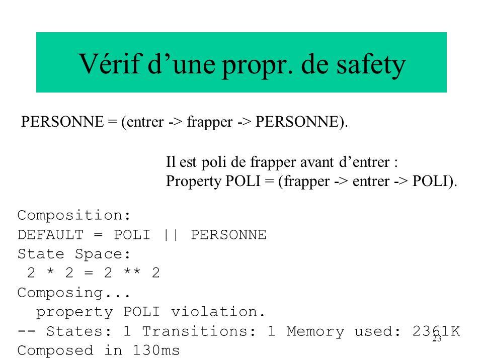 23 Vérif dune propr. de safety Il est poli de frapper avant dentrer : Property POLI = (frapper -> entrer -> POLI). Composition: DEFAULT = POLI || PERS