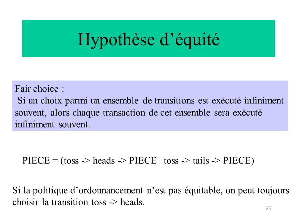 27 Hypothèse déquité Fair choice : Si un choix parmi un ensemble de transitions est exécuté infiniment souvent, alors chaque transaction de cet ensemb
