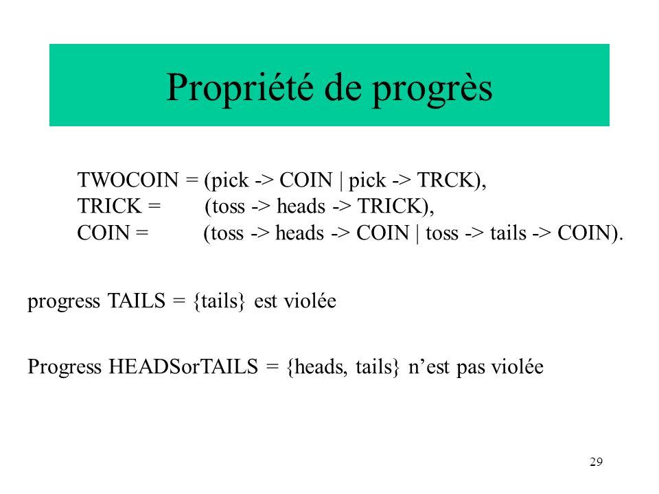 29 Propriété de progrès TWOCOIN = (pick -> COIN | pick -> TRCK), TRICK = (toss -> heads -> TRICK), COIN = (toss -> heads -> COIN | toss -> tails -> CO