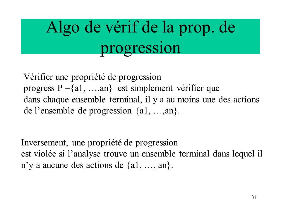 31 Algo de vérif de la prop. de progression Vérifier une propriété de progression progress P ={a1, …,an} est simplement vérifier que dans chaque ensem