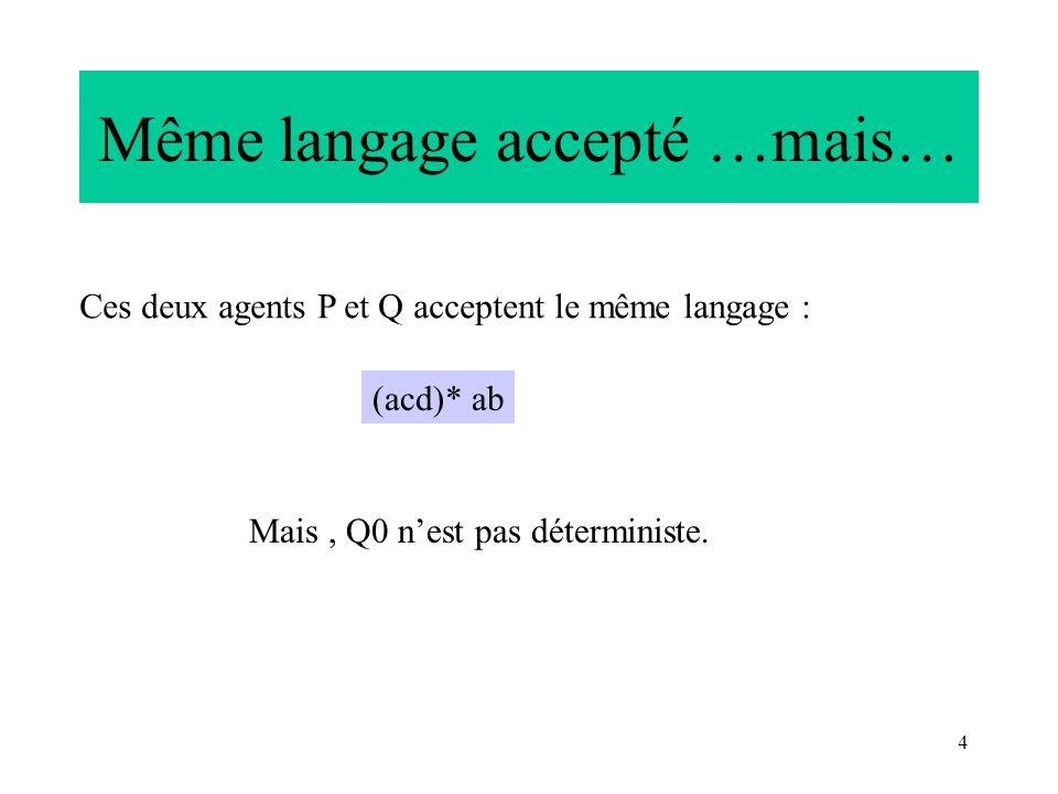 4 Même langage accepté …mais… Ces deux agents P et Q acceptent le même langage : (acd)* ab Mais, Q0 nest pas déterministe.