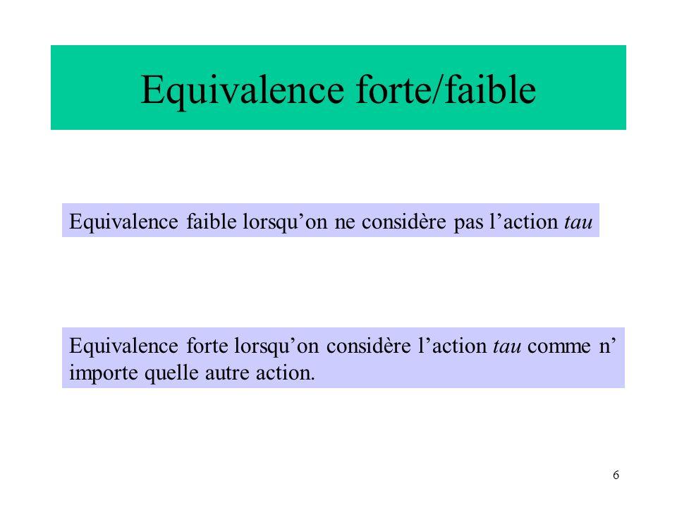 6 Equivalence forte/faible Equivalence faible lorsquon ne considère pas laction tau Equivalence forte lorsquon considère laction tau comme n importe q