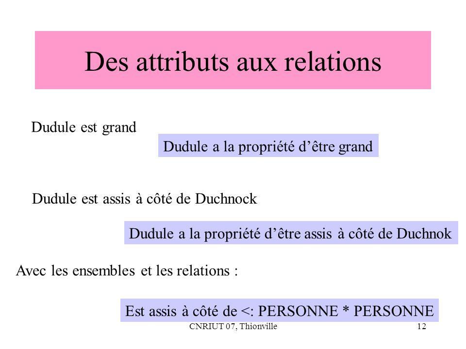 CNRIUT 07, Thionville12 Des attributs aux relations Dudule est grand Dudule est assis à côté de Duchnock Dudule a la propriété dêtre assis à côté de D