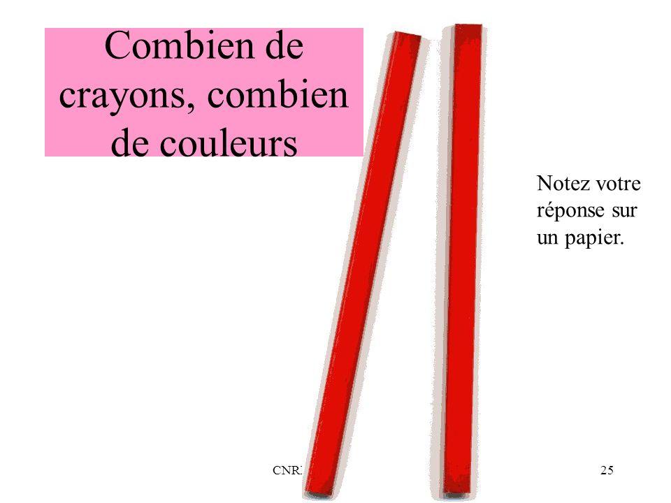 CNRIUT 07, Thionville25 Notez votre réponse sur un papier. Combien de crayons, combien de couleurs