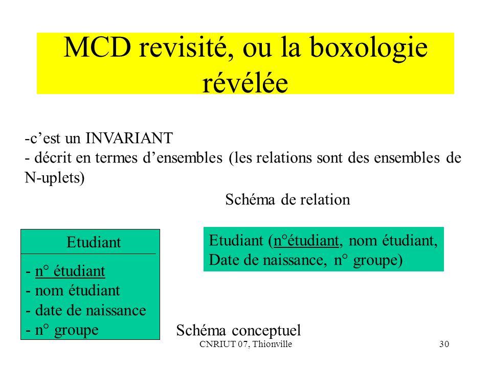 CNRIUT 07, Thionville30 MCD revisité, ou la boxologie révélée -cest un INVARIANT - décrit en termes densembles (les relations sont des ensembles de N-