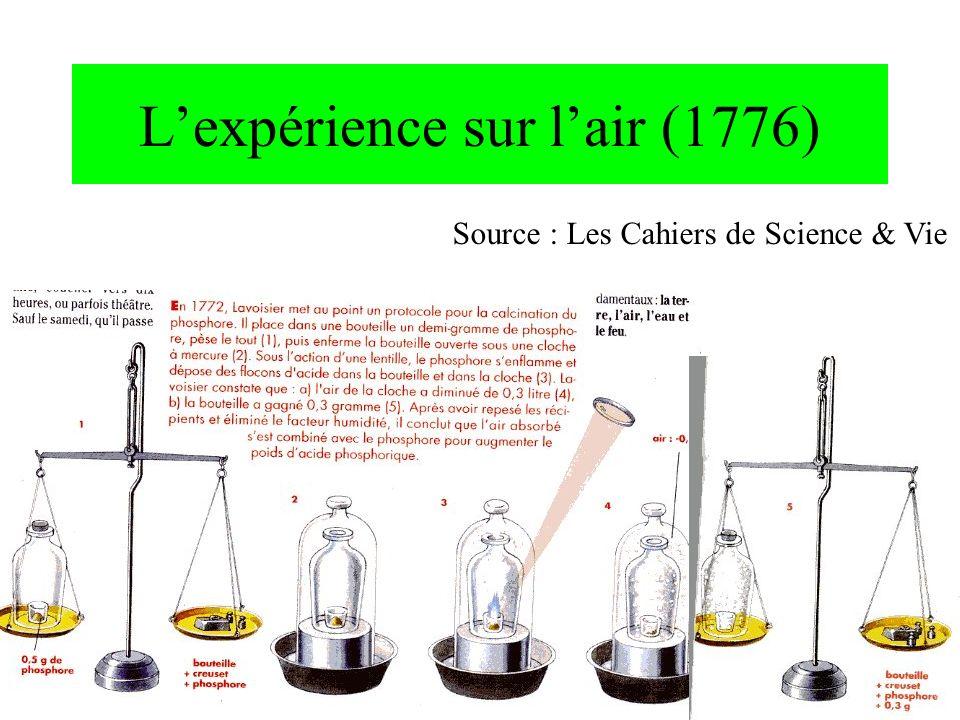 CNRIUT 07, Thionville47 Lexpérience sur lair (1776) Source : Les Cahiers de Science & Vie