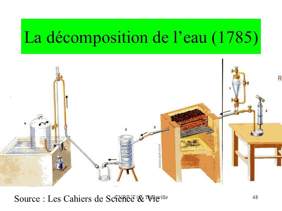 CNRIUT 07, Thionville48 La décomposition de leau (1785) Source : Les Cahiers de Science & Vie