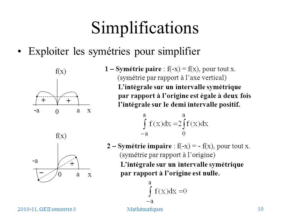 10 2010-11, GEII semestre 3Mathématiques Simplifications Exploiter les symétries pour simplifier 1 – Symétrie paire : f(-x) = f(x), pour tout x. (symé