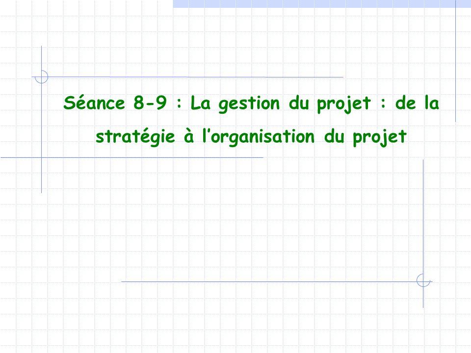 Séance 8-9 : La gestion du projet : de la stratégie à lorganisation du projet