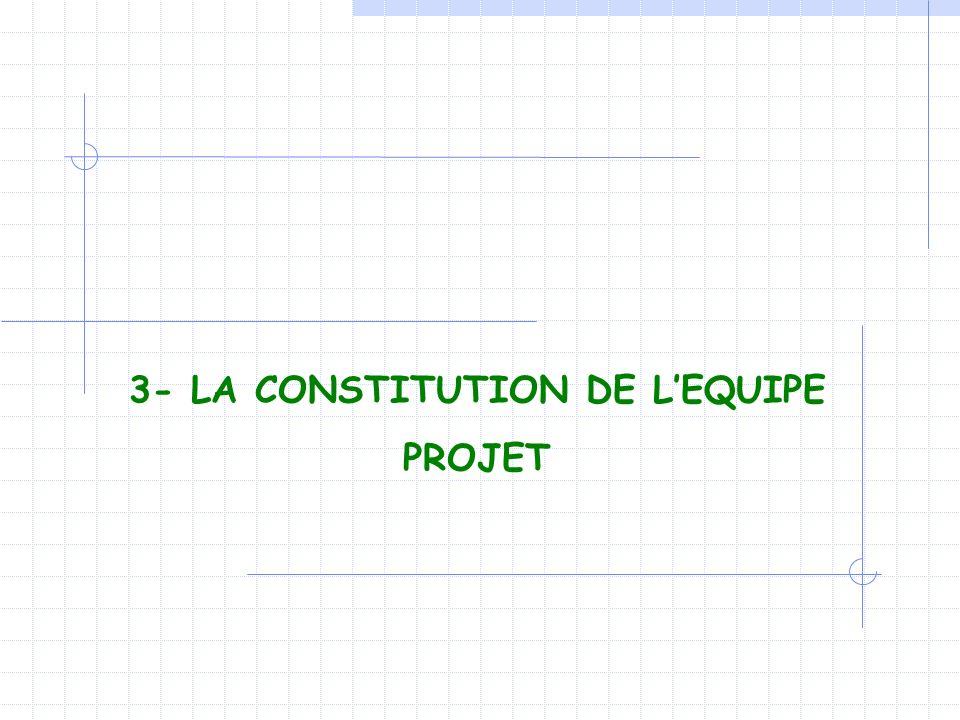 3- LA CONSTITUTION DE LEQUIPE PROJET