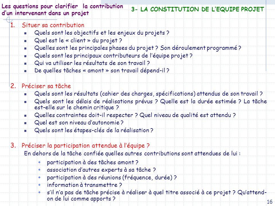 16 Les questions pour clarifier la contribution dun intervenant dans un projet 1. Situer sa contribution Quels sont les objectifs et les enjeux du pro