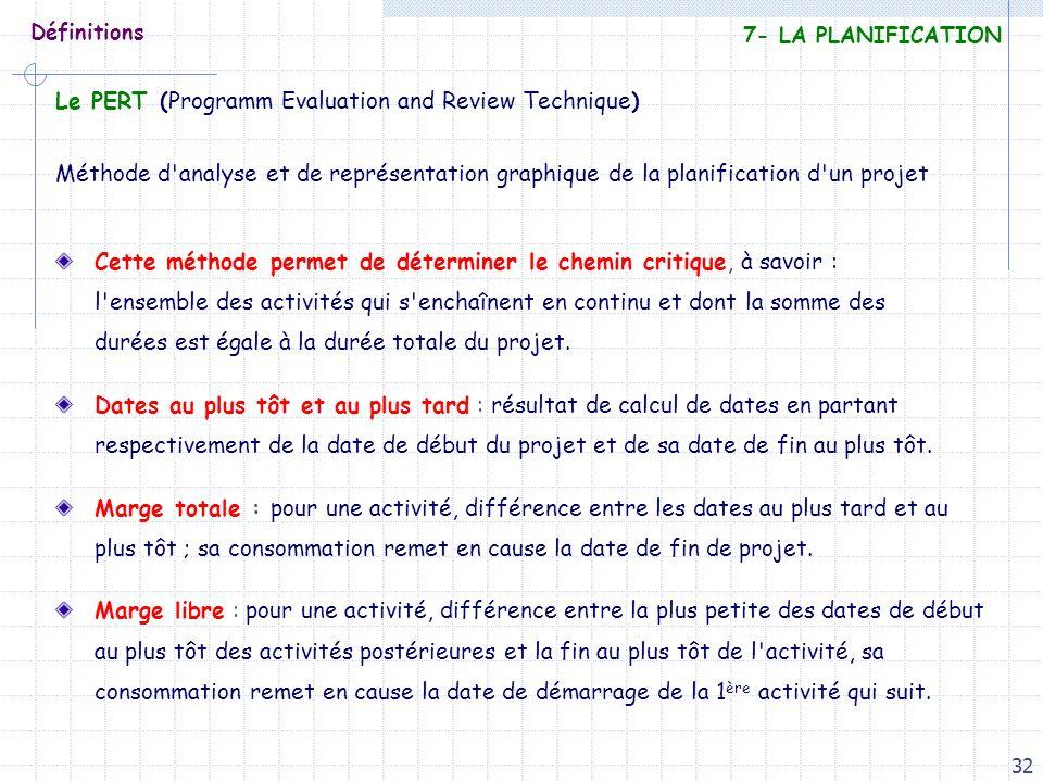 32 Définitions Le PERT (Programm Evaluation and Review Technique) Méthode d'analyse et de représentation graphique de la planification d'un projet Cet