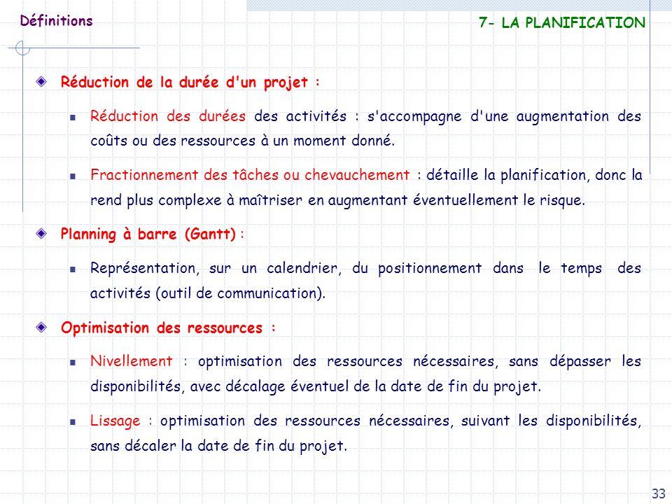 33 Définitions Réduction de la durée d'un projet : Réduction des durées des activités : s'accompagne d'une augmentation des coûts ou des ressources à