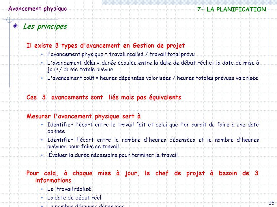 35 Avancement physique Les principes Il existe 3 types d'avancement en Gestion de projet l'avancement physique = travail réalisé / travail total prévu