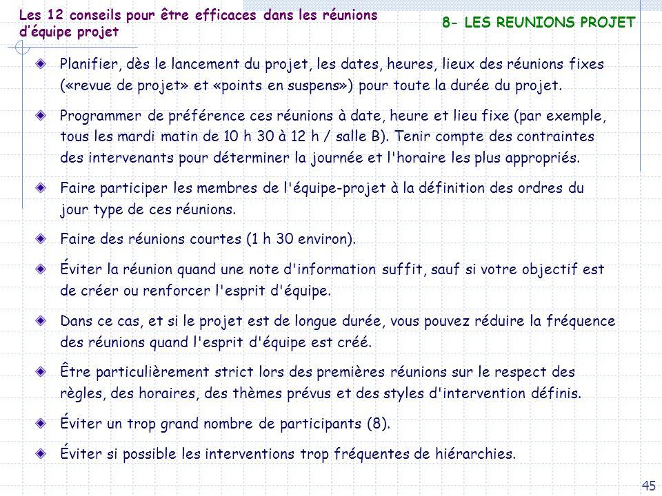 45 Les 12 conseils pour être efficaces dans les réunions déquipe projet Planifier, dès le lancement du projet, les dates, heures, lieux des réunions f