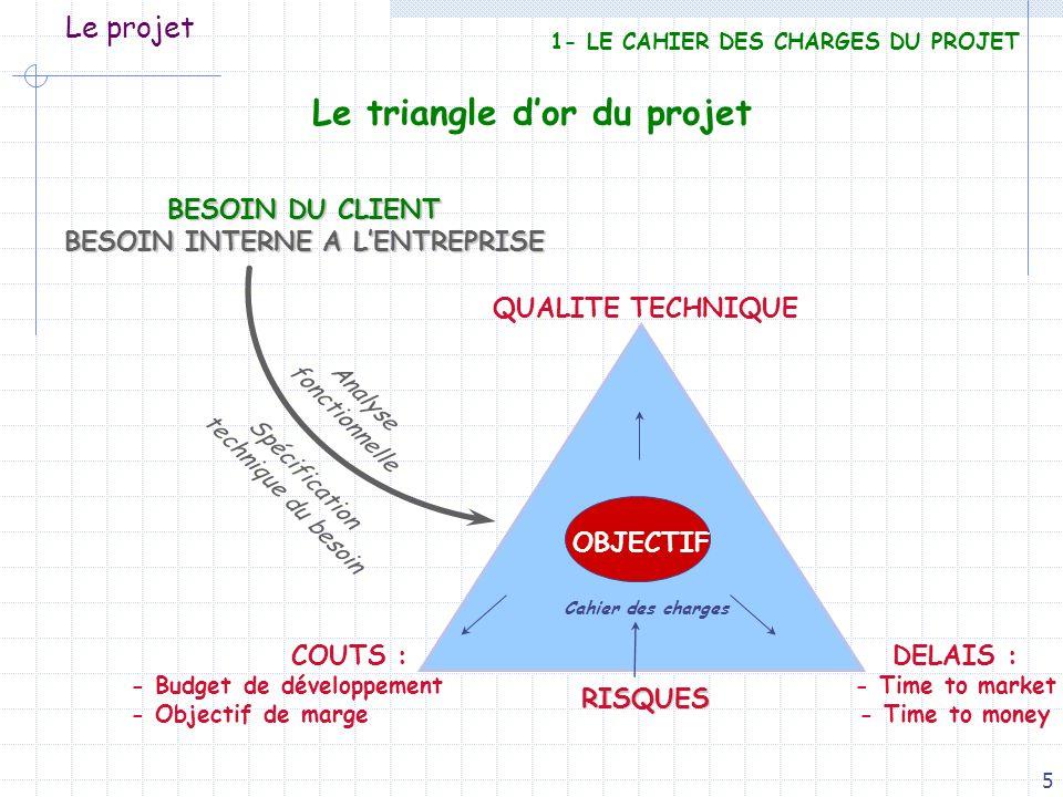 5 Le projet 1- LE CAHIER DES CHARGES DU PROJET Le triangle dor du projet BESOIN DU CLIENT BESOIN INTERNE A LENTREPRISE Analyse fonctionnelle Spécifica