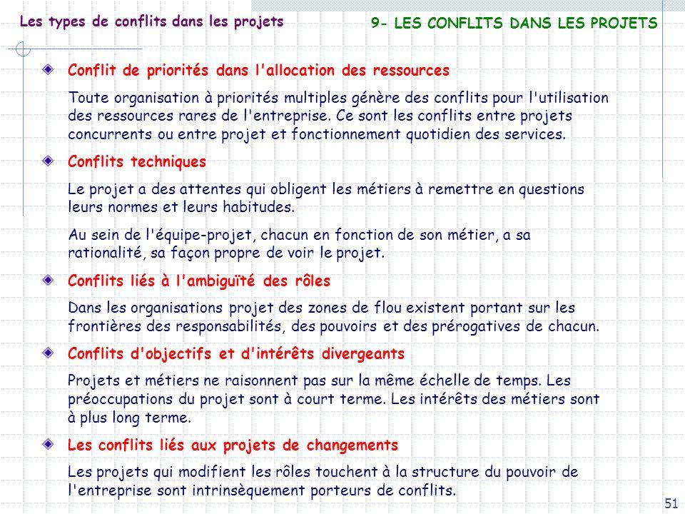 51 Les types de conflits dans les projets Conflit de priorités dans l'allocation des ressources Toute organisation à priorités multiples génère des co