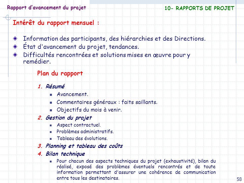 58 Rapport davancement du projet Intérêt du rapport mensuel : Information des participants, des hiérarchies et des Directions. État d'avancement du pr