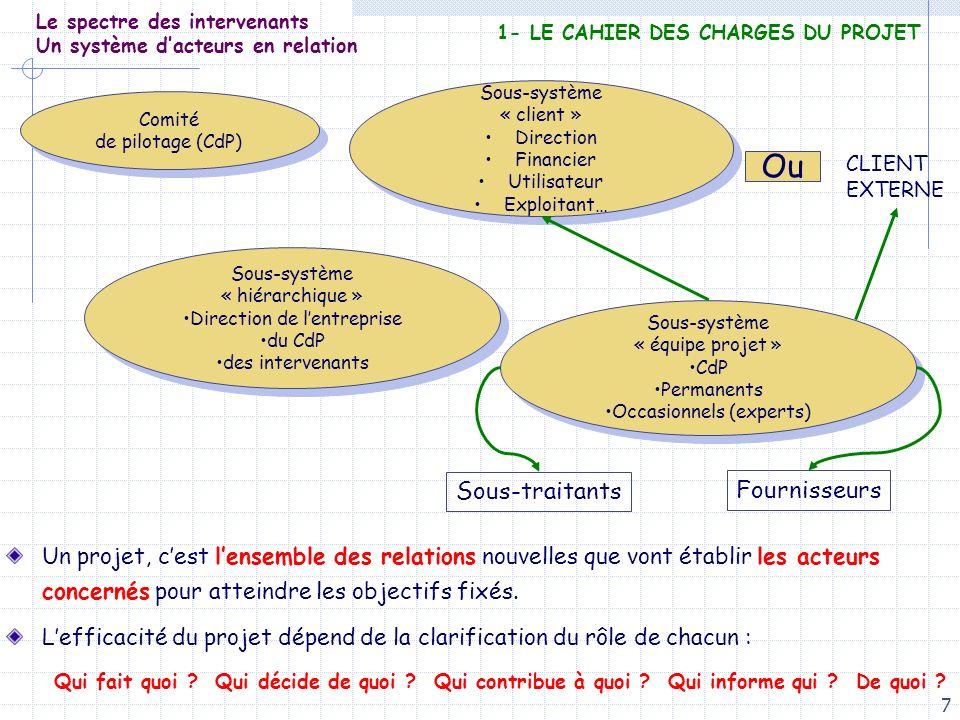 7 Le spectre des intervenants Un système dacteurs en relation Un projet, cest lensemble des relations nouvelles que vont établir les acteurs concernés