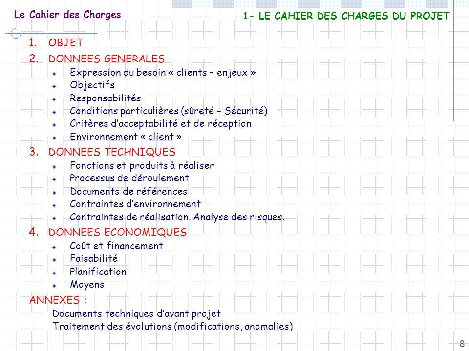 8 Le Cahier des Charges 1. OBJET 2. DONNEES GENERALES Expression du besoin « clients – enjeux » Objectifs Responsabilités Conditions particulières (sû