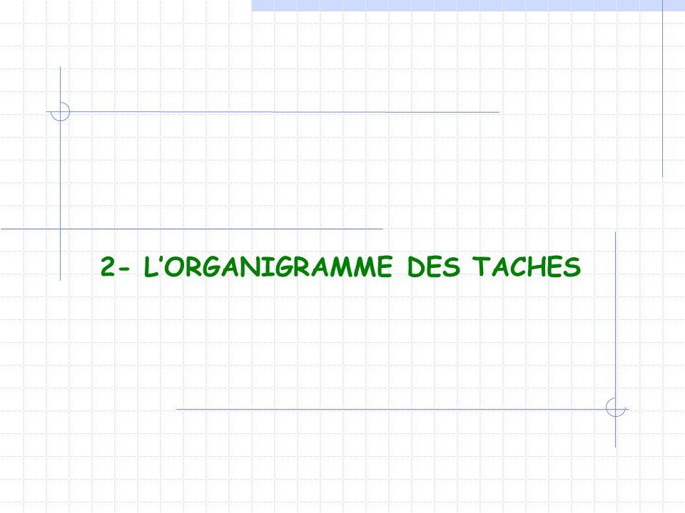 2- LORGANIGRAMME DES TACHES