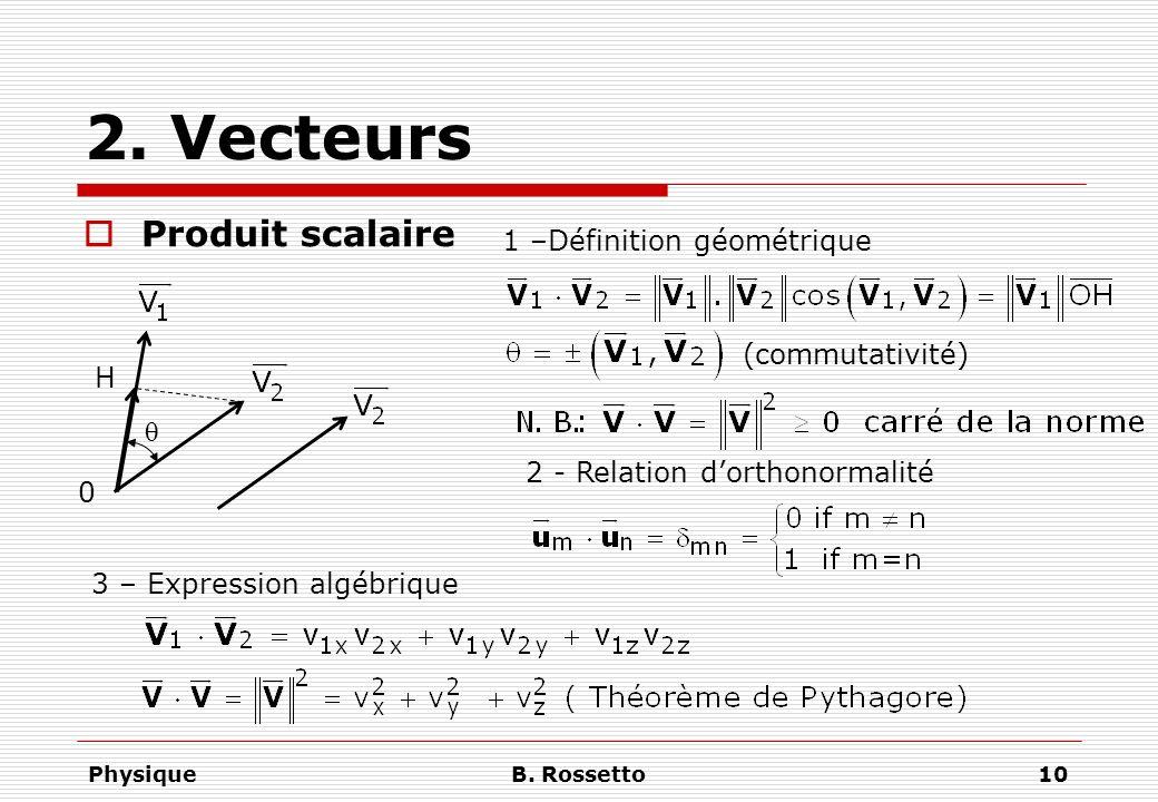 PhysiqueB. Rossetto10 2. Vecteurs Produit scalaire 1 –Définition géométrique H 0 3 – Expression algébrique 2 - Relation dorthonormalité (commutativité