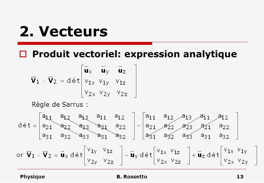 PhysiqueB. Rossetto13 2. Vecteurs Produit vectoriel: expression analytique Règle de Sarrus :