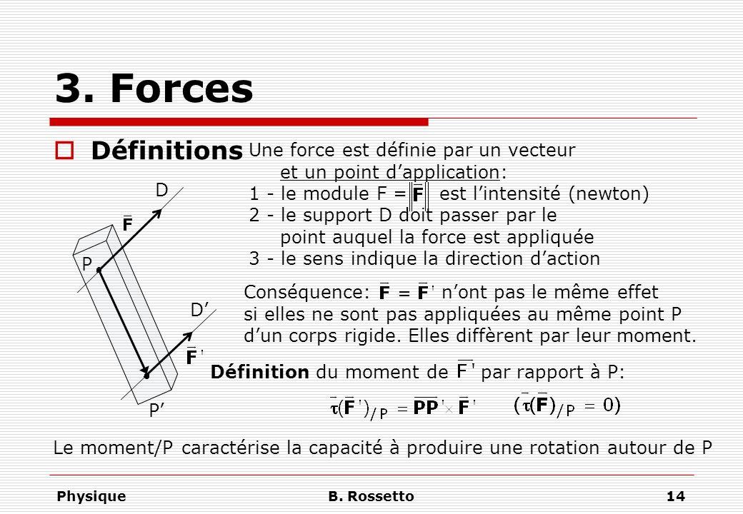 PhysiqueB. Rossetto14 3. Forces Définitions Une force est définie par un vecteur et un point dapplication: 1 - le module F = est lintensité (newton) 2