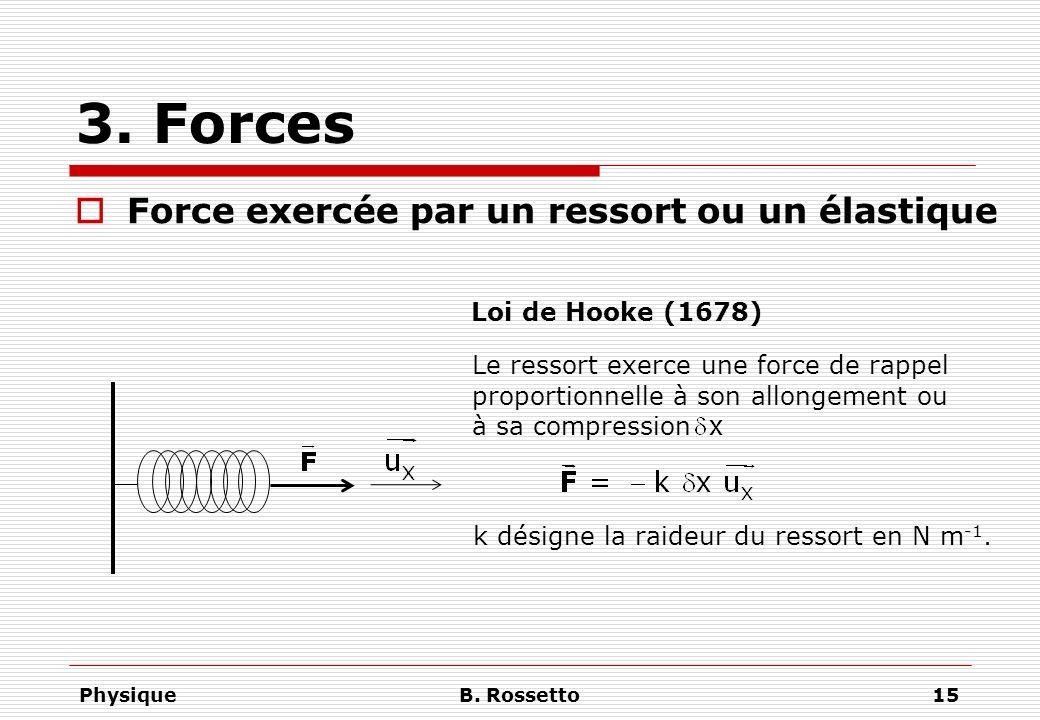 PhysiqueB. Rossetto15 3. Forces Force exercée par un ressort ou un élastique Loi de Hooke (1678) Le ressort exerce une force de rappel proportionnelle