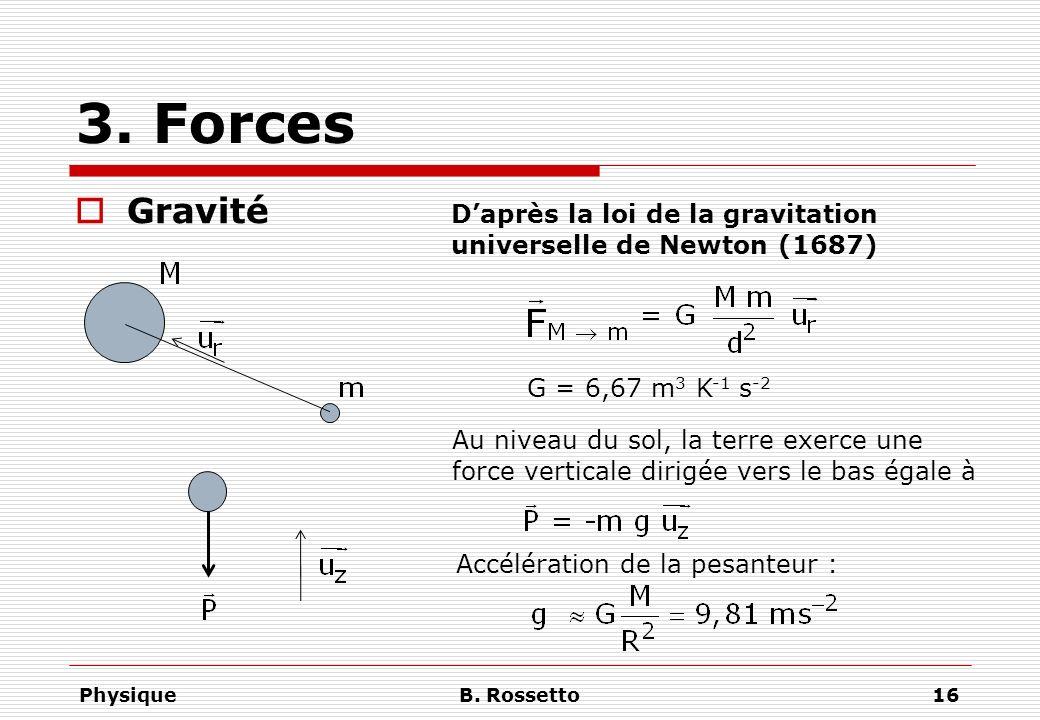 PhysiqueB. Rossetto16 3. Forces Gravité Daprès la loi de la gravitation universelle de Newton (1687) Au niveau du sol, la terre exerce une force verti