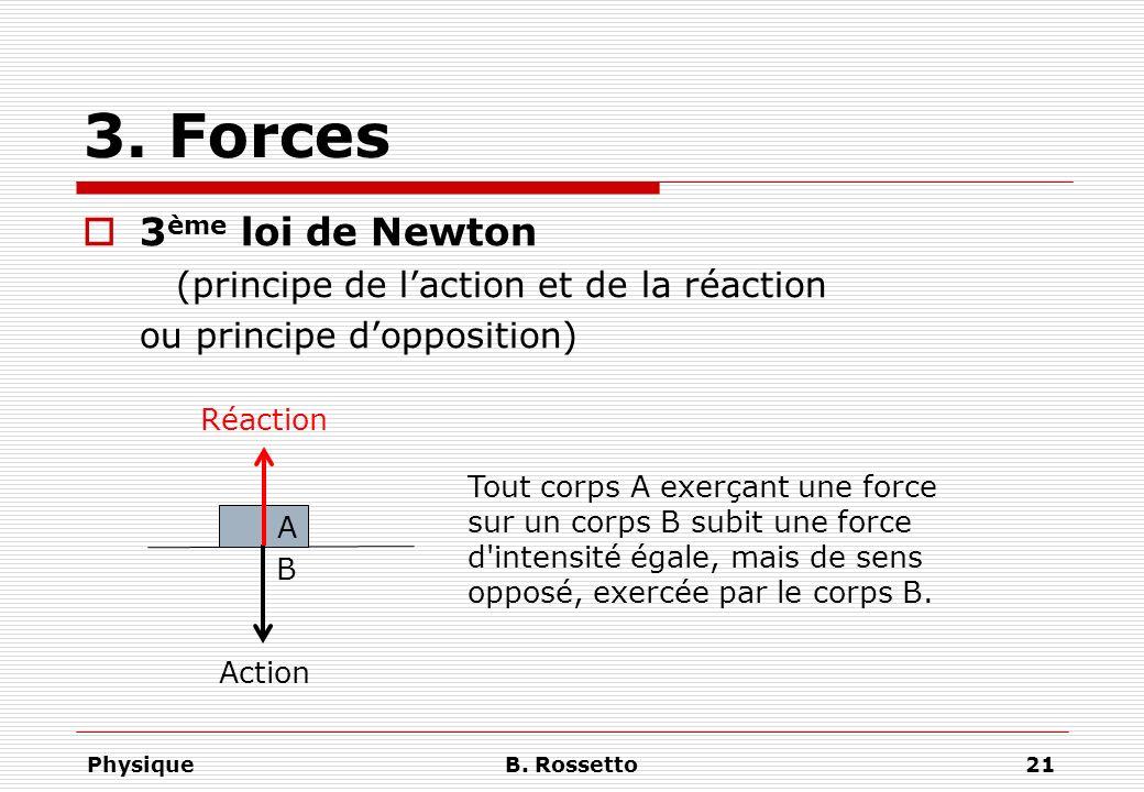 PhysiqueB. Rossetto21 3. Forces 3 ème loi de Newton (principe de laction et de la réaction ou principe dopposition) Tout corps A exerçant une force su