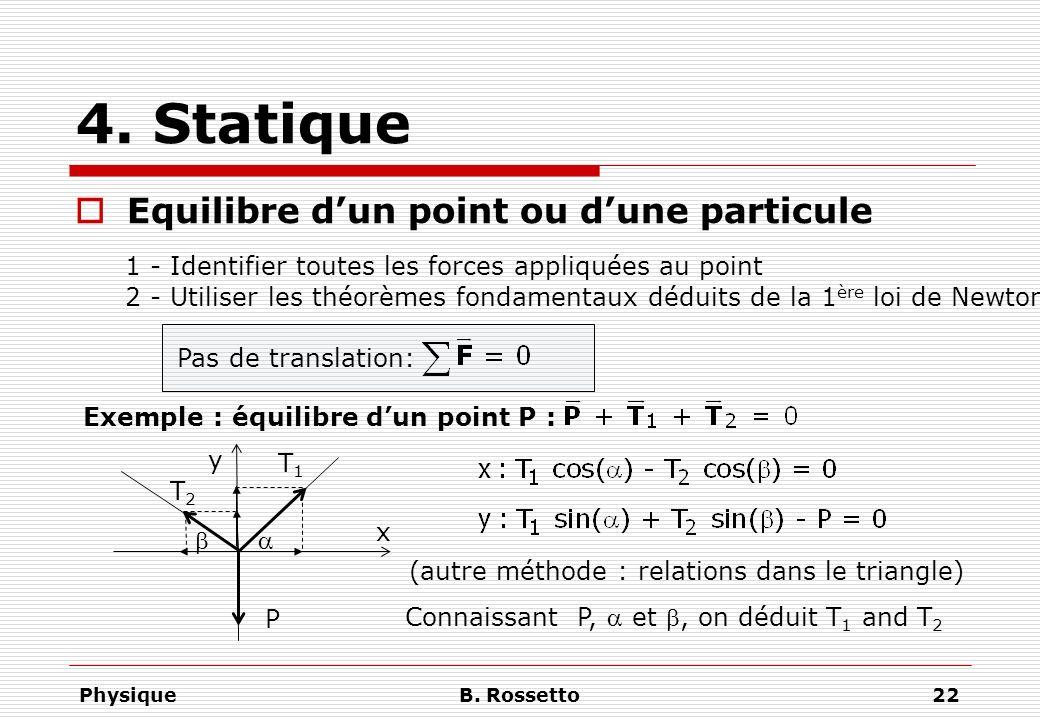 PhysiqueB. Rossetto22 4. Statique Equilibre dun point ou dune particule 1 - Identifier toutes les forces appliquées au point 2 - Utiliser les théorème