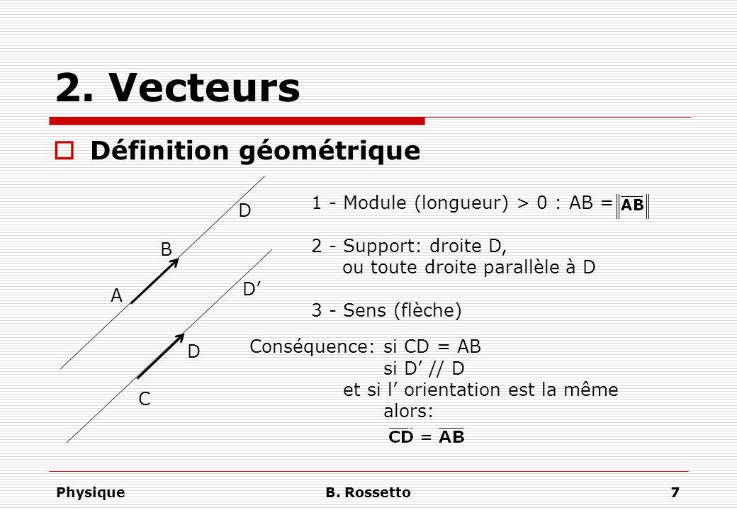 PhysiqueB. Rossetto7 2. Vecteurs Définition géométrique 1 - Module (longueur) > 0 : AB = 2 - Support: droite D, ou toute droite parallèle à D 3 - Sens
