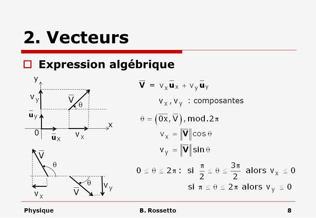 PhysiqueB.Rossetto19 3. Forces Moment dun couple D P D P O H H 1 - Définition.