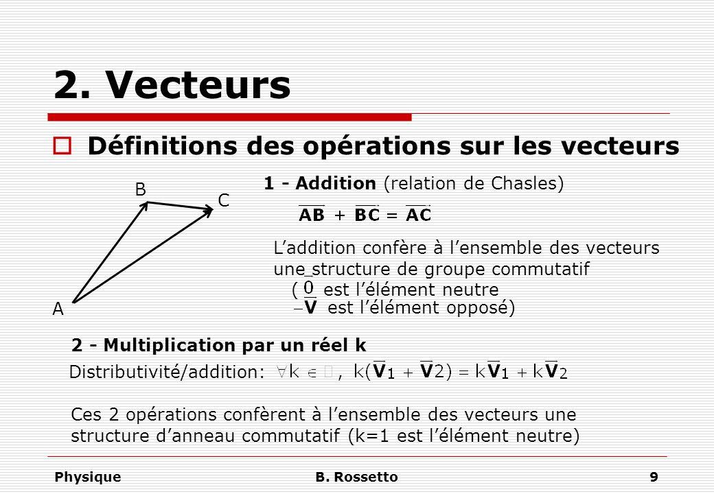 PhysiqueB. Rossetto9 2. Vecteurs Définitions des opérations sur les vecteurs 1 - Addition (relation de Chasles) A B C 2 - Multiplication par un réel k